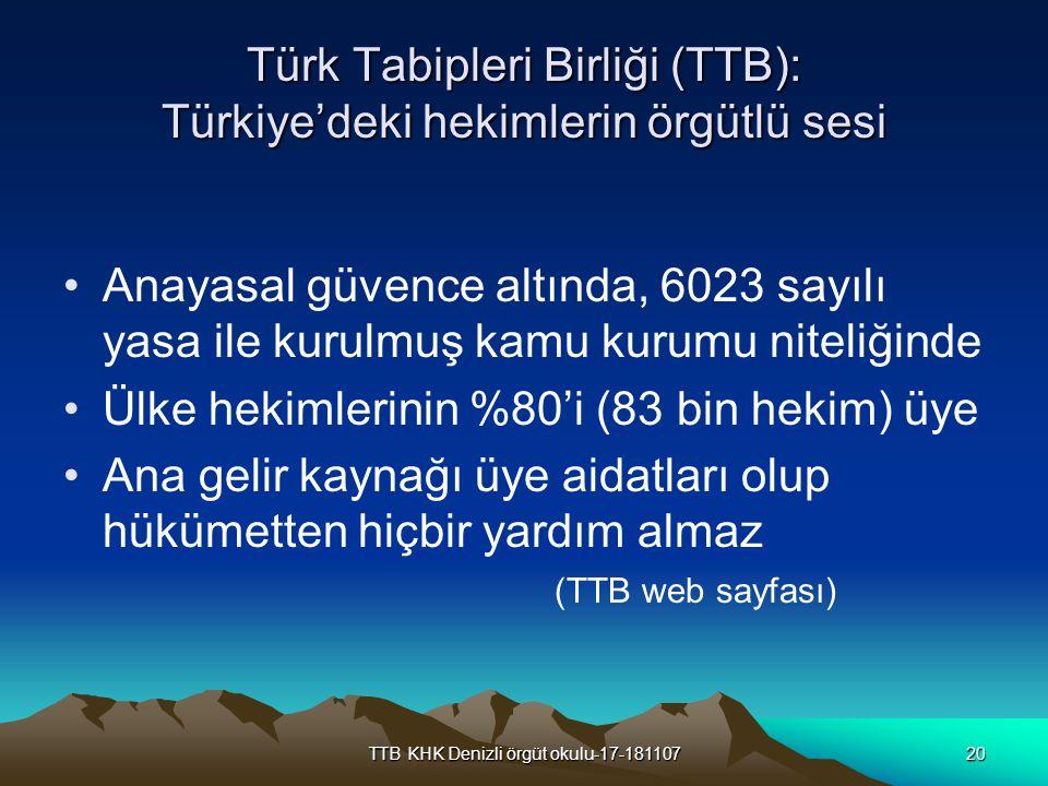 Türk Tabipleri Birliği (TTB): Türkiye'deki hekimlerin örgütlü sesi