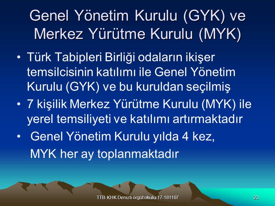 Genel Yönetim Kurulu (GYK) ve Merkez Yürütme Kurulu (MYK)