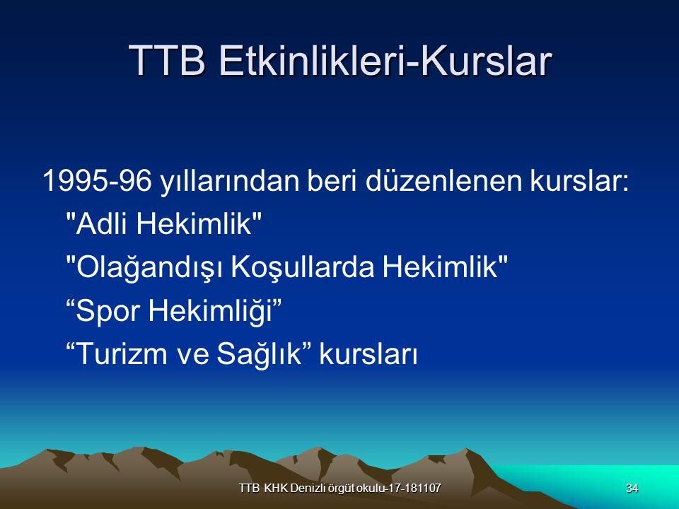 TTB Etkinlikleri-Kurslar