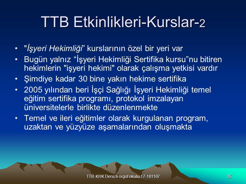 TTB Etkinlikleri-Kurslar-2