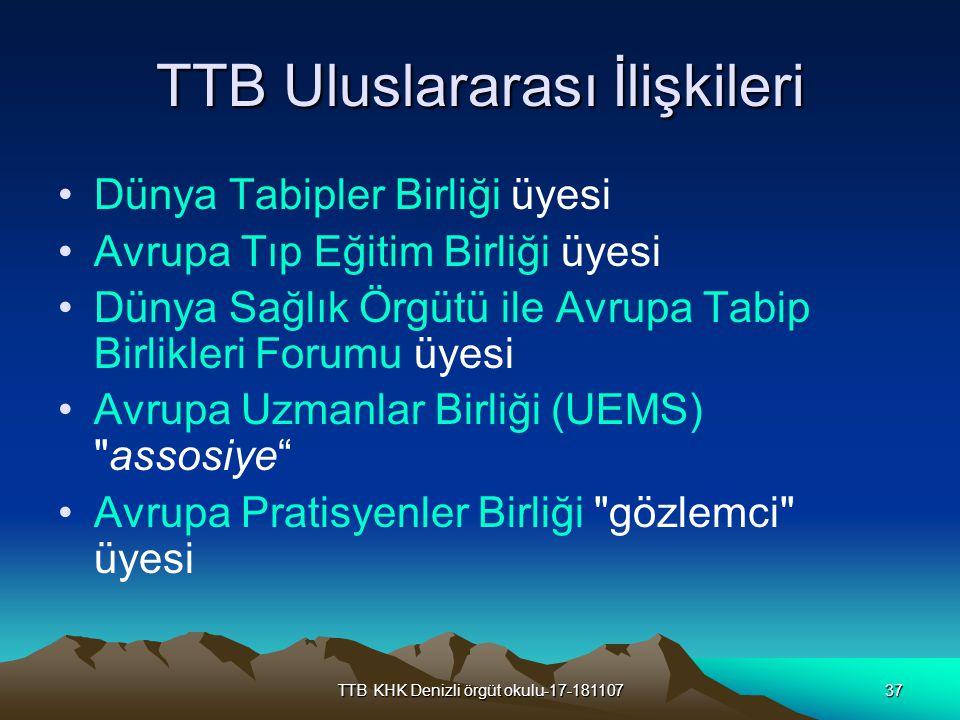 TTB Uluslararası İlişkileri