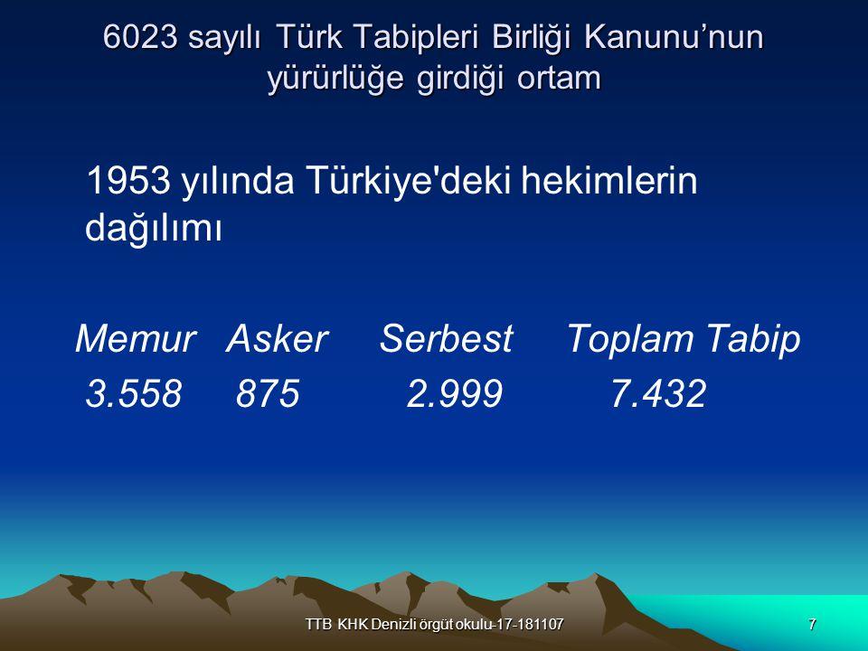 6023 sayılı Türk Tabipleri Birliği Kanunu'nun yürürlüğe girdiği ortam