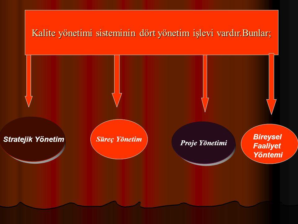 Kalite yönetimi sisteminin dört yönetim işlevi vardır.Bunlar;