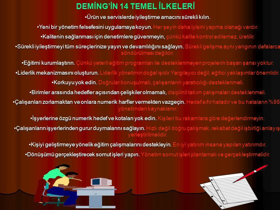 DEMİNG'İN 14 TEMEL İLKELERİ