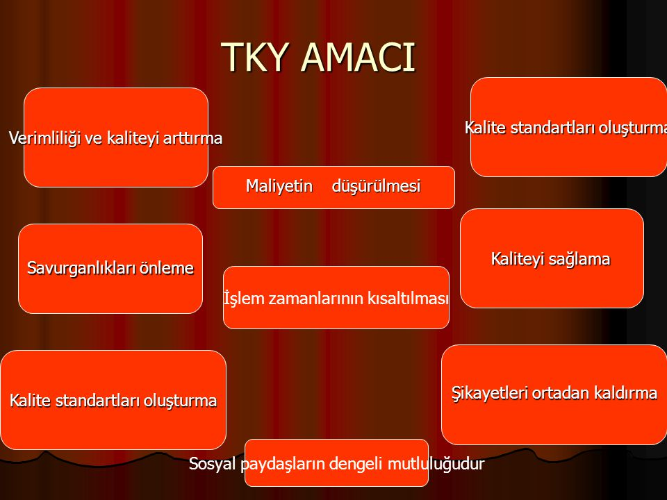 TKY AMACI Kalite standartları oluşturma
