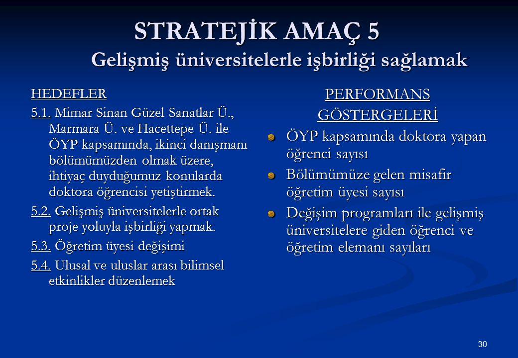 STRATEJİK AMAÇ 5 Gelişmiş üniversitelerle işbirliği sağlamak