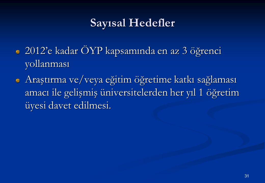 Sayısal Hedefler 2012'e kadar ÖYP kapsamında en az 3 öğrenci yollanması.