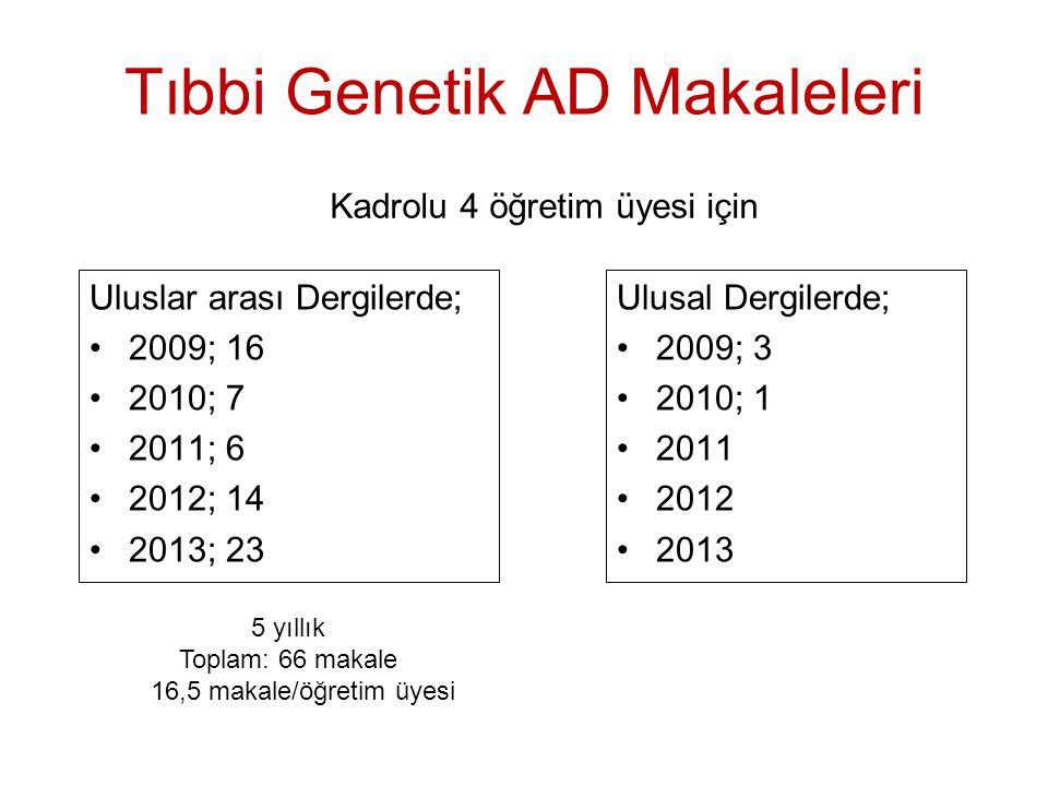 Tıbbi Genetik AD Makaleleri
