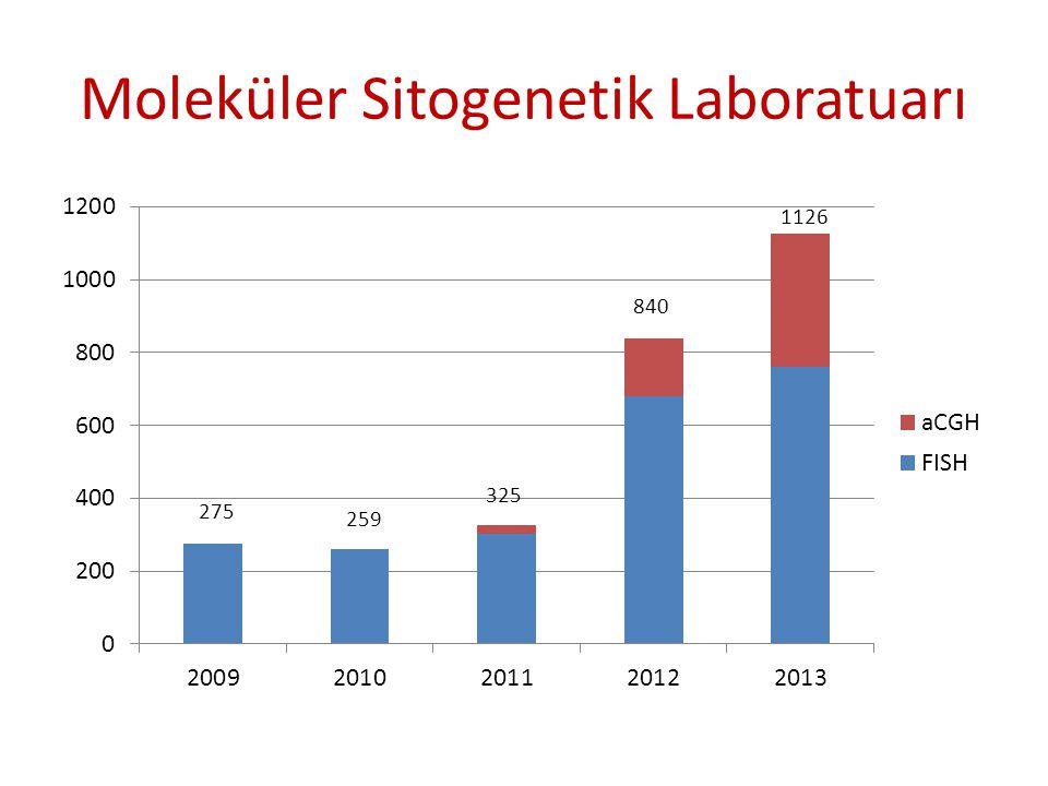 Moleküler Sitogenetik Laboratuarı