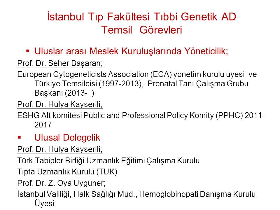 İstanbul Tıp Fakültesi Tıbbi Genetik AD Temsil Görevleri