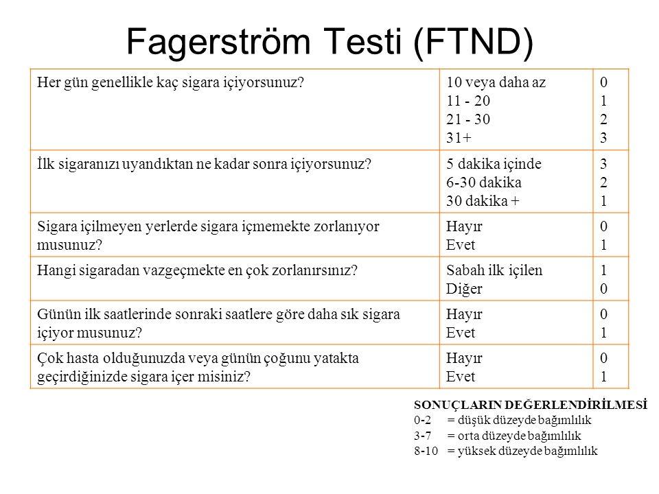 Fagerström Testi (FTND)