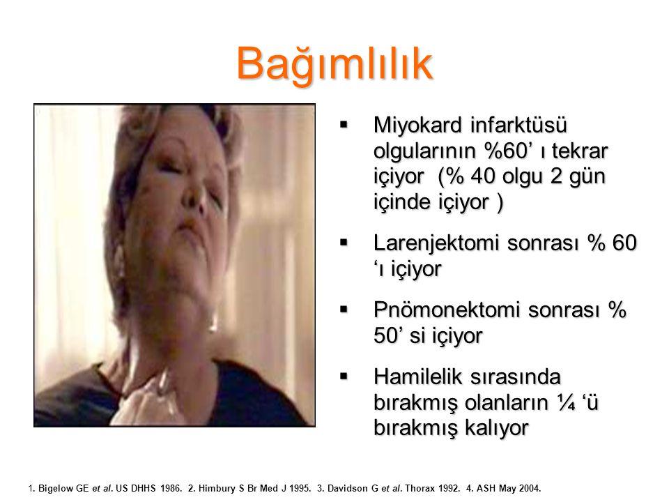 Bağımlılık Miyokard infarktüsü olgularının %60' ı tekrar içiyor (% 40 olgu 2 gün içinde içiyor )