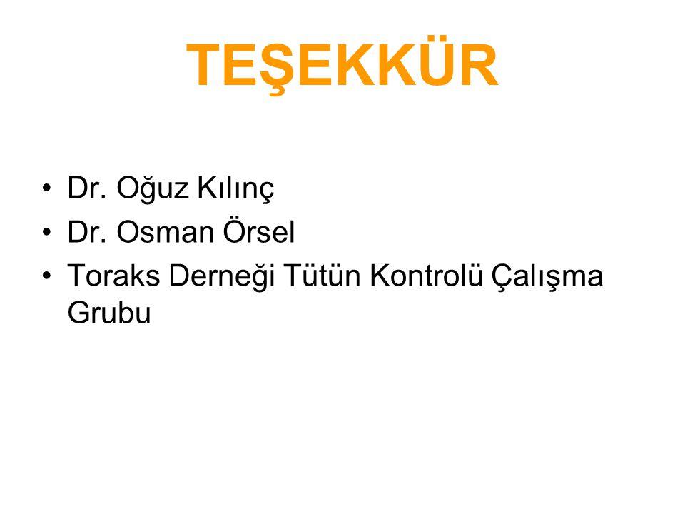 TEŞEKKÜR Dr. Oğuz Kılınç Dr. Osman Örsel