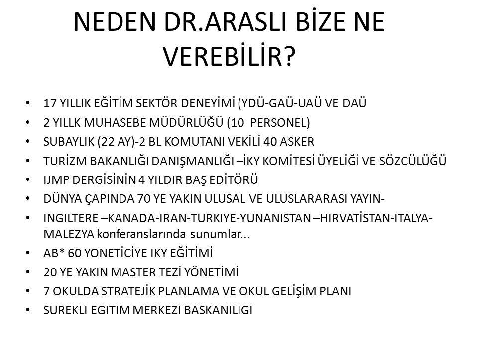 NEDEN DR.ARASLI BİZE NE VEREBİLİR