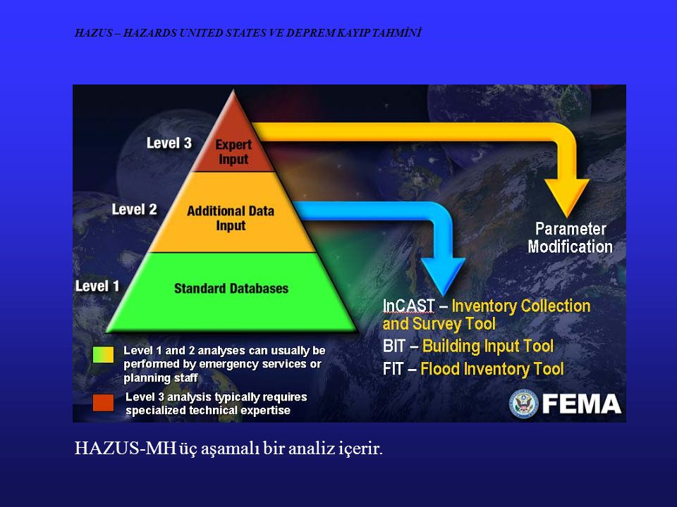 HAZUS-MH üç aşamalı bir analiz içerir.