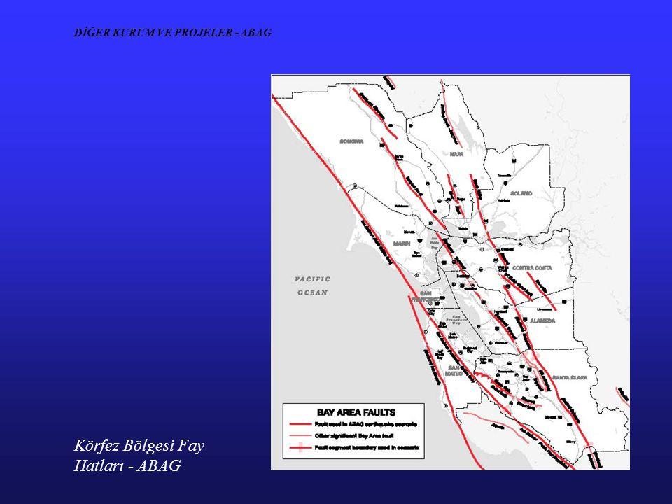 Körfez Bölgesi Fay Hatları - ABAG