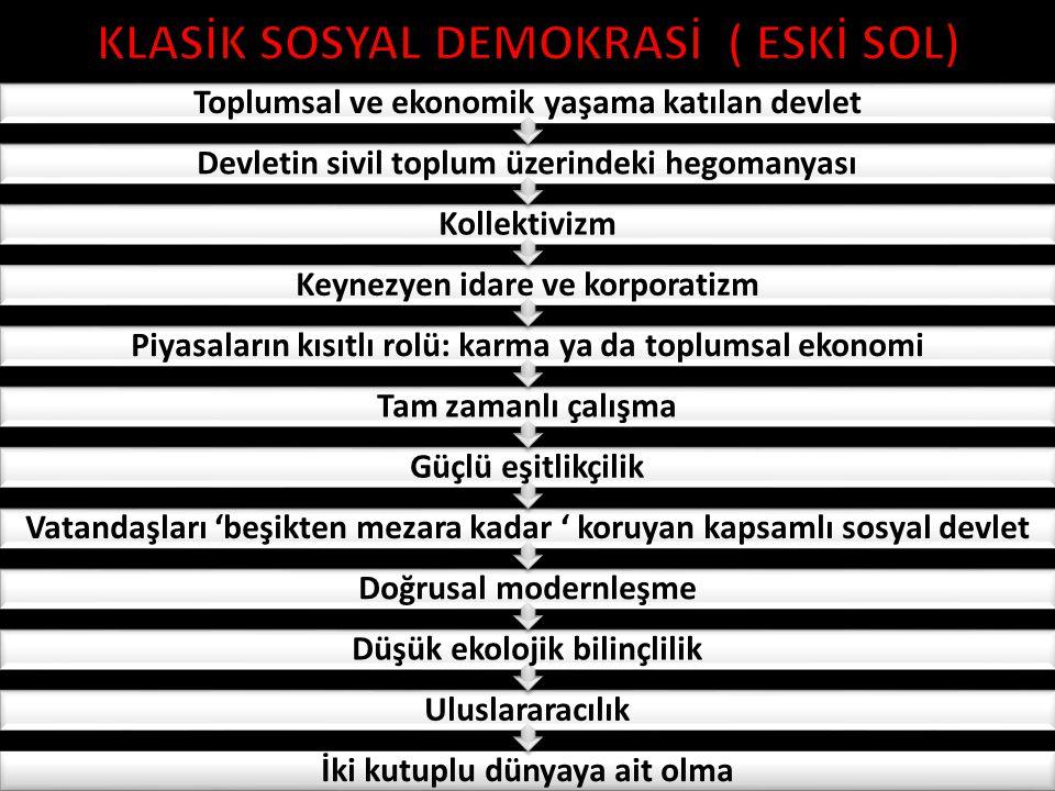 KLASİK SOSYAL DEMOKRASİ ( ESKİ SOL)