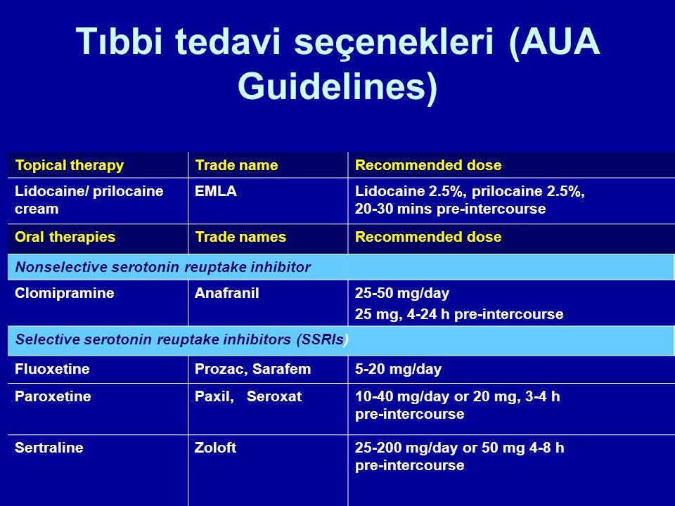Tıbbi tedavi seçenekleri (AUA Guidelines)