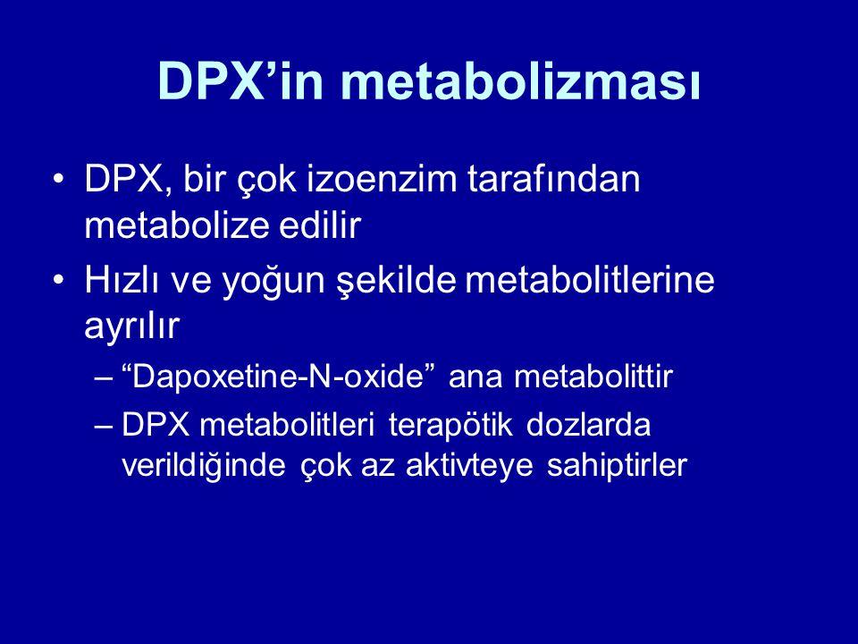 DPX'in metabolizması DPX, bir çok izoenzim tarafından metabolize edilir. Hızlı ve yoğun şekilde metabolitlerine ayrılır.