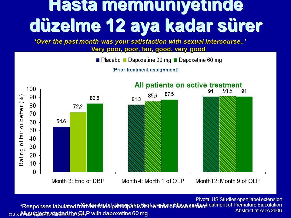 Hasta memnuniyetinde düzelme 12 aya kadar sürer