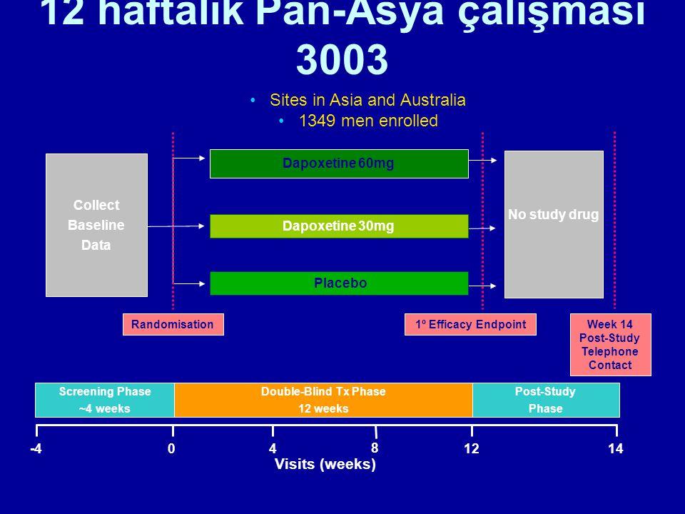 12 haftalık Pan-Asya çalışması 3003
