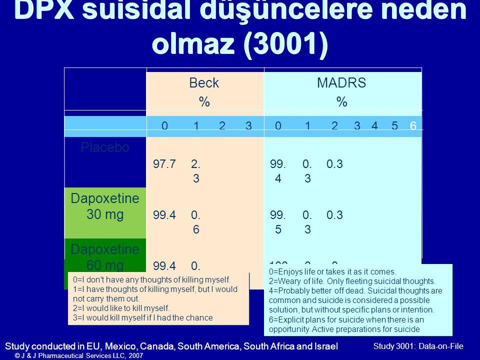 DPX suisidal düşüncelere neden olmaz (3001)
