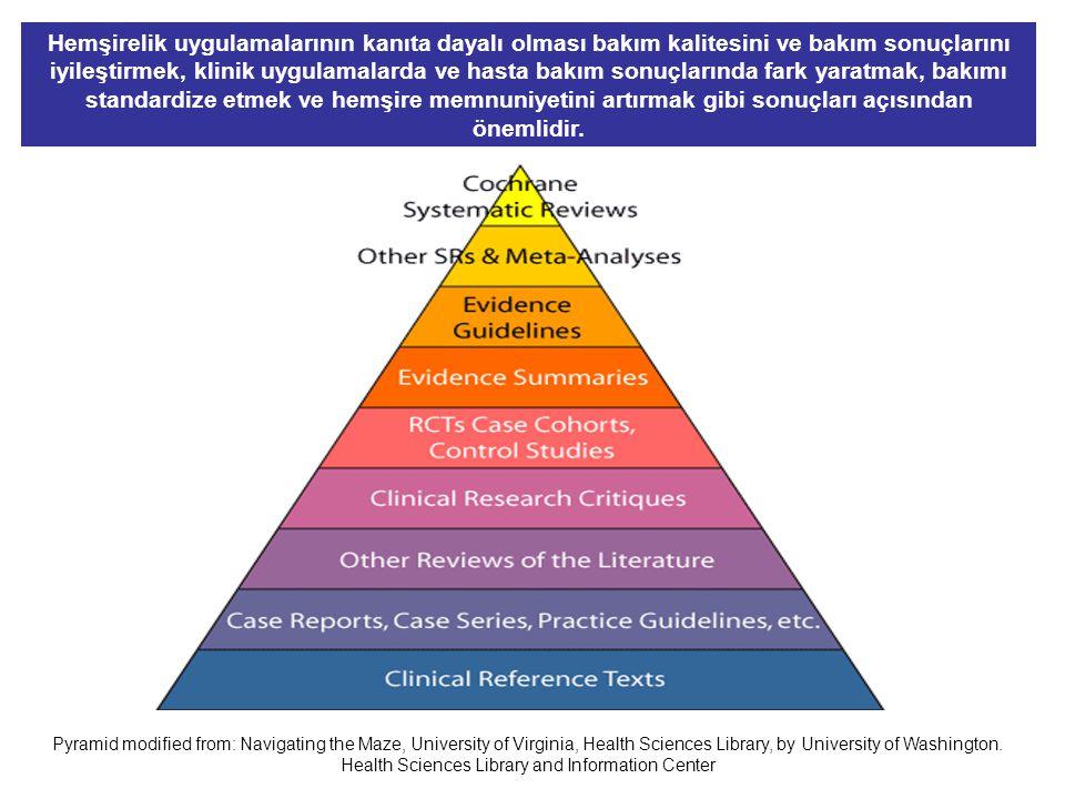 Hemşirelik uygulamalarının kanıta dayalı olması bakım kalitesini ve bakım sonuçlarını iyileştirmek, klinik uygulamalarda ve hasta bakım sonuçlarında fark yaratmak, bakımı standardize etmek ve hemşire memnuniyetini artırmak gibi sonuçları açısından önemlidir.