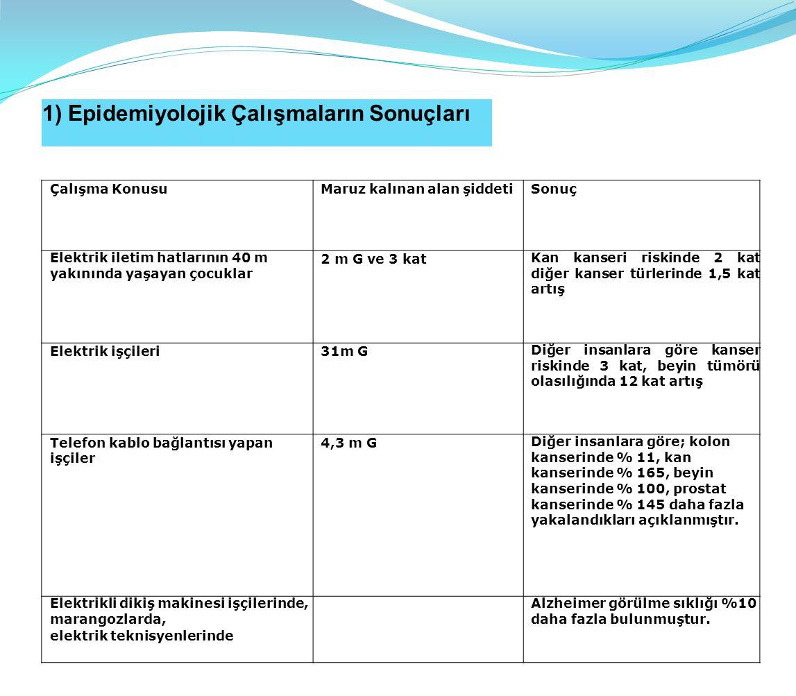 1) Epidemiyolojik Çalışmaların Sonuçları