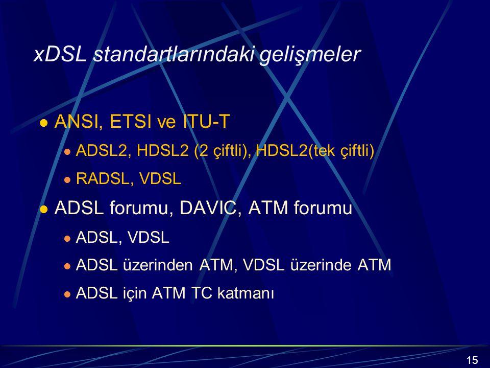 xDSL standartlarındaki gelişmeler