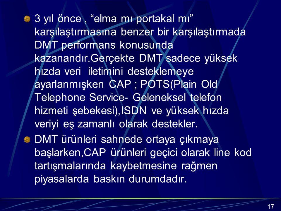 3 yıl önce , elma mı portakal mı karşılaştırmasına benzer bir karşılaştırmada DMT performans konusunda kazanandır.Gerçekte DMT sadece yüksek hızda veri iletimini desteklemeye ayarlanmışken CAP ; POTS(Plain Old Telephone Service- Geleneksel telefon hizmeti şebekesi),ISDN ve yüksek hızda veriyi eş zamanlı olarak destekler.