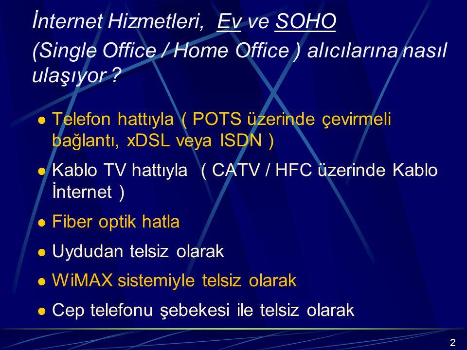 İnternet Hizmetleri, Ev ve SOHO