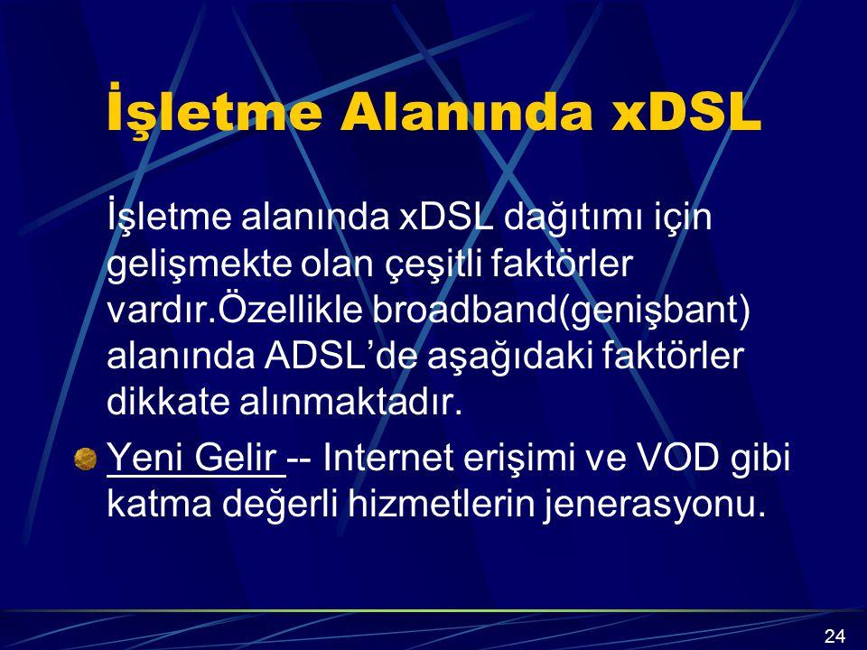 İşletme Alanında xDSL