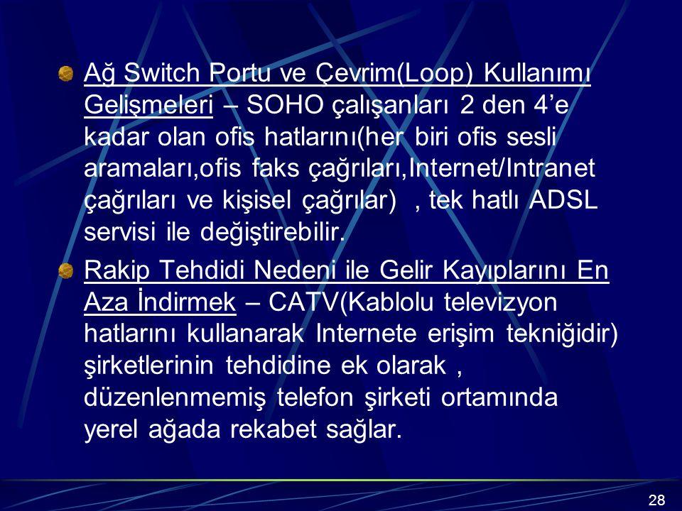 Ağ Switch Portu ve Çevrim(Loop) Kullanımı Gelişmeleri – SOHO çalışanları 2 den 4'e kadar olan ofis hatlarını(her biri ofis sesli aramaları,ofis faks çağrıları,Internet/Intranet çağrıları ve kişisel çağrılar) , tek hatlı ADSL servisi ile değiştirebilir.