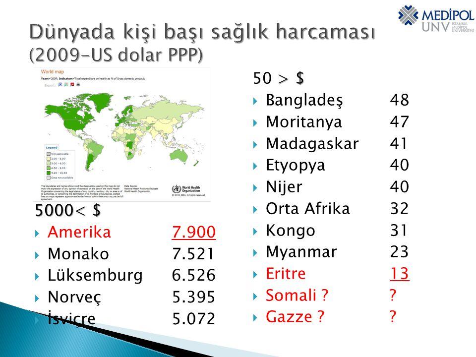 Dünyada kişi başı sağlık harcaması (2009-US dolar PPP)