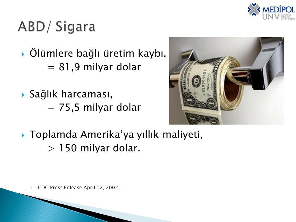ABD/ Sigara Ölümlere bağlı üretim kaybı, = 81,9 milyar dolar