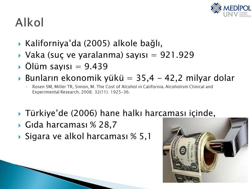 Alkol Kaliforniya'da (2005) alkole bağlı,