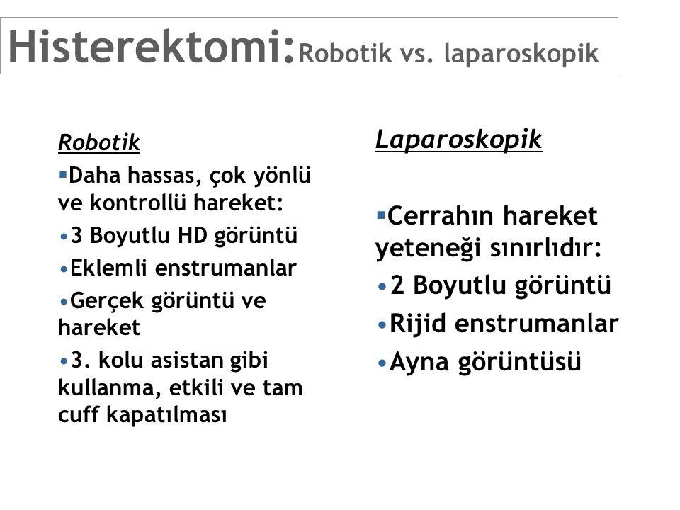 Histerektomi: Robotik vs. açık