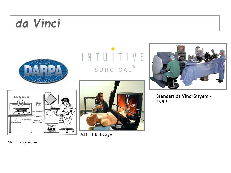 1980 – Operatif laparoskopinin başlangıcı