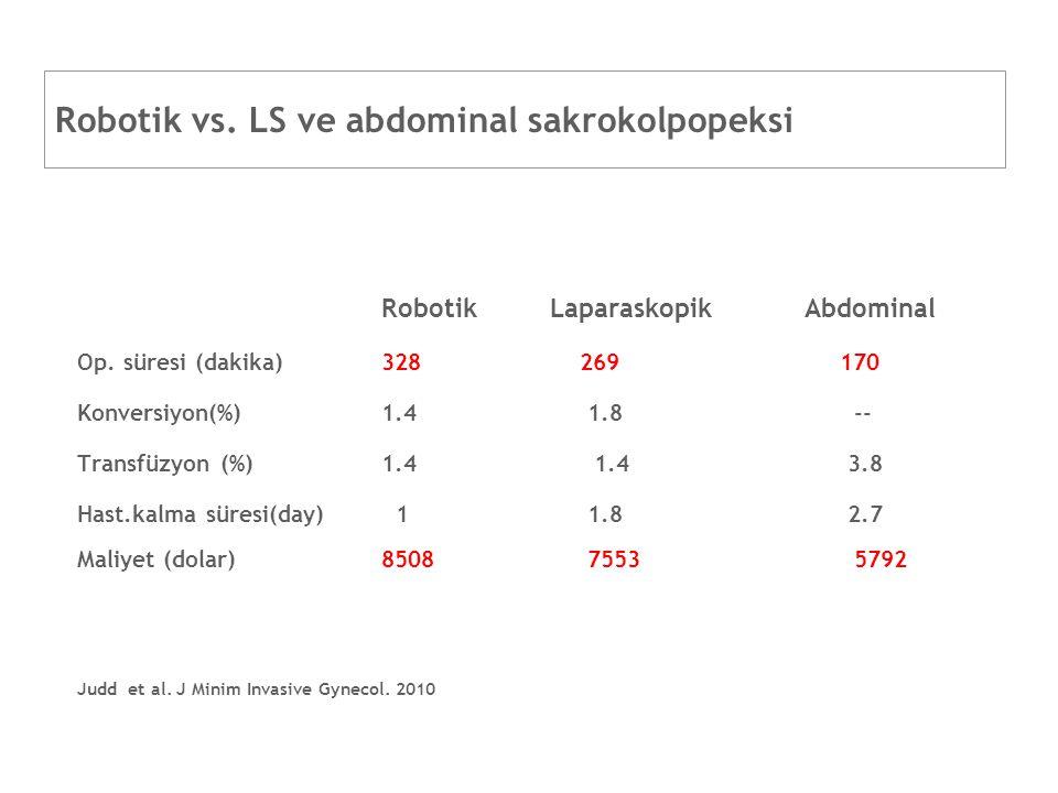 Robotik vs. abd. sakrokolpopeksi