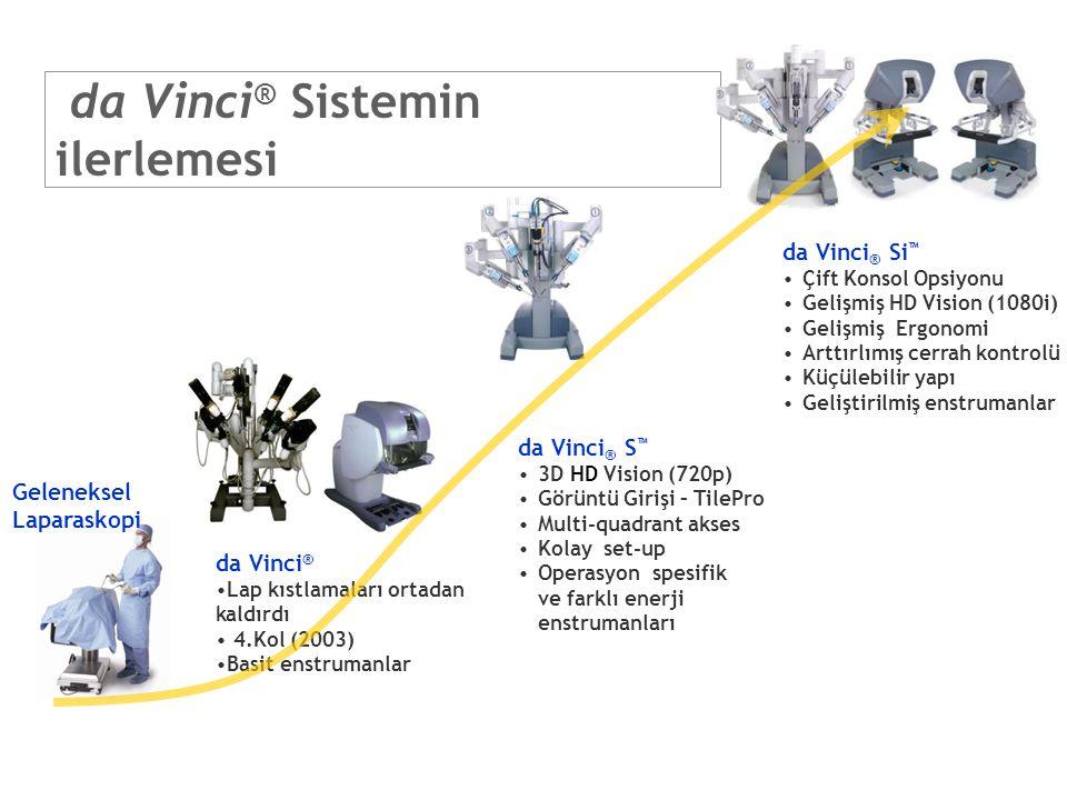 Neden da Vinci ismi Leonardo da Vinci kendi çizdiği