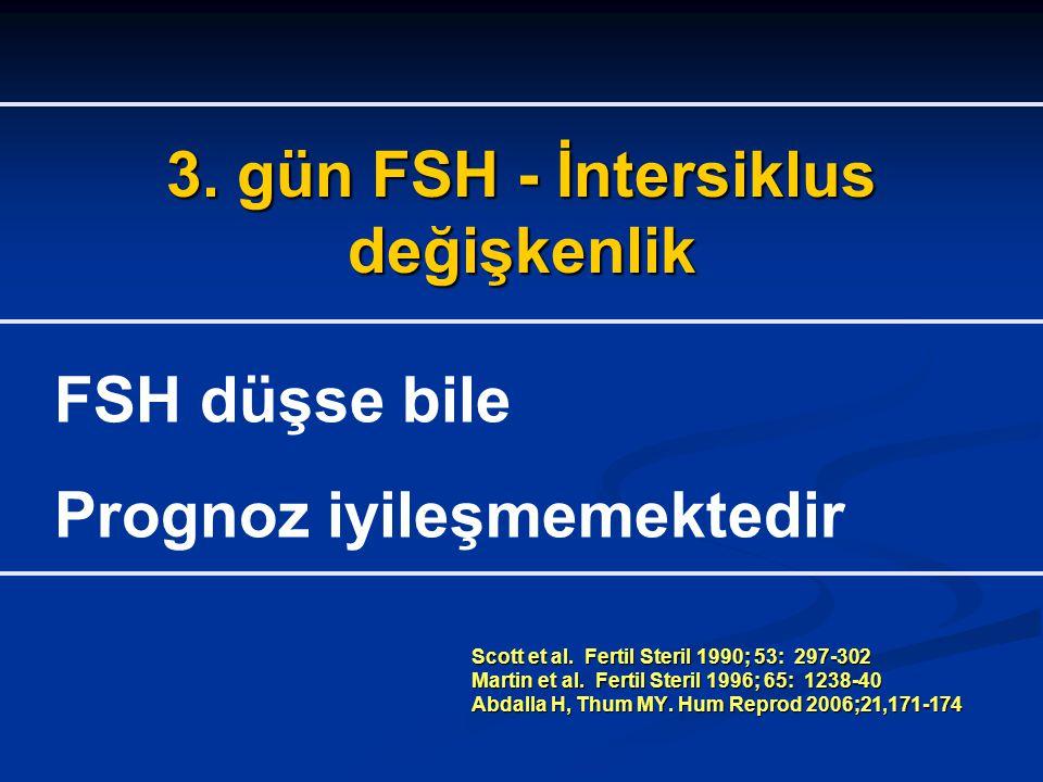 3. gün FSH - İntersiklus değişkenlik
