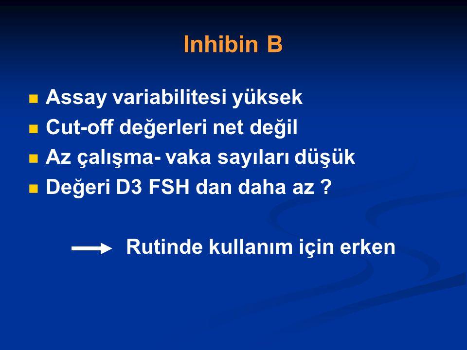 Inhibin B Assay variabilitesi yüksek Cut-off değerleri net değil