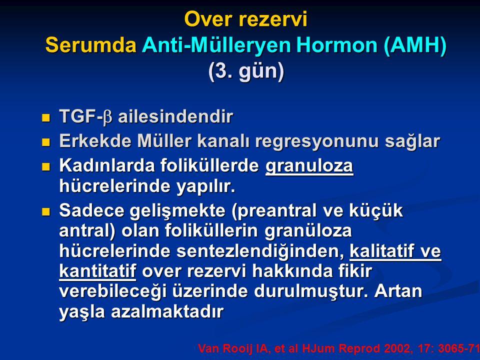 Over rezervi Serumda Anti-Mülleryen Hormon (AMH) (3. gün)
