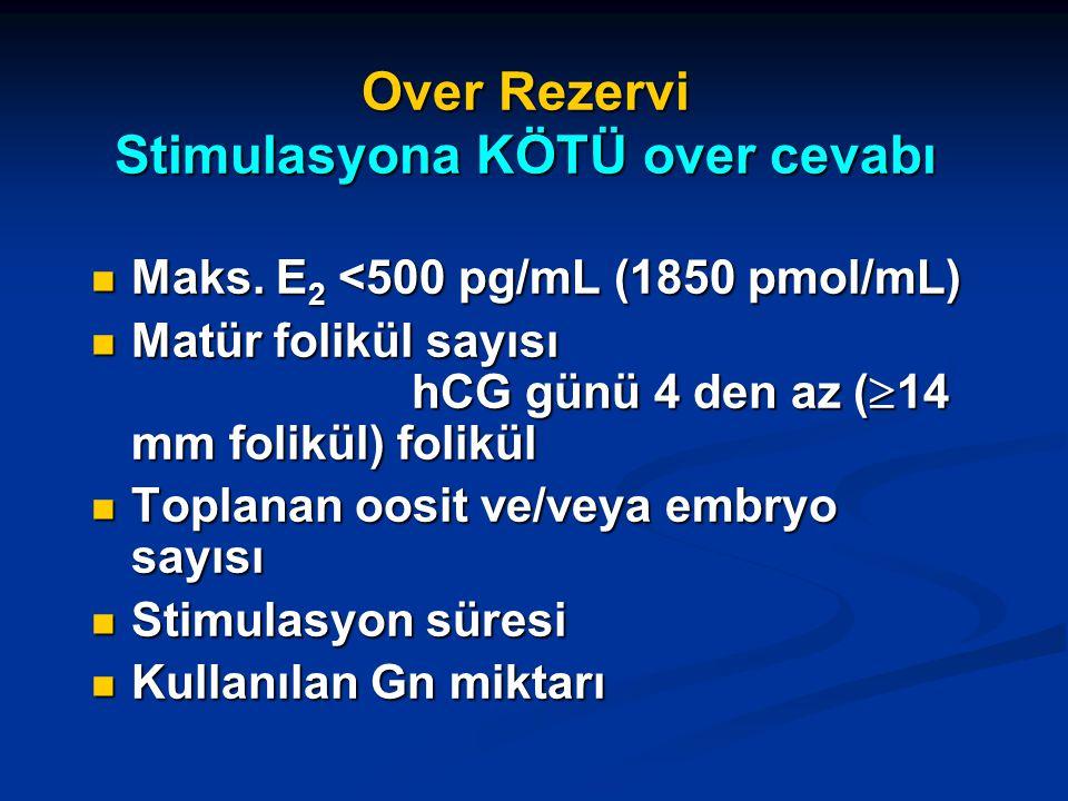 Over Rezervi Stimulasyona KÖTÜ over cevabı