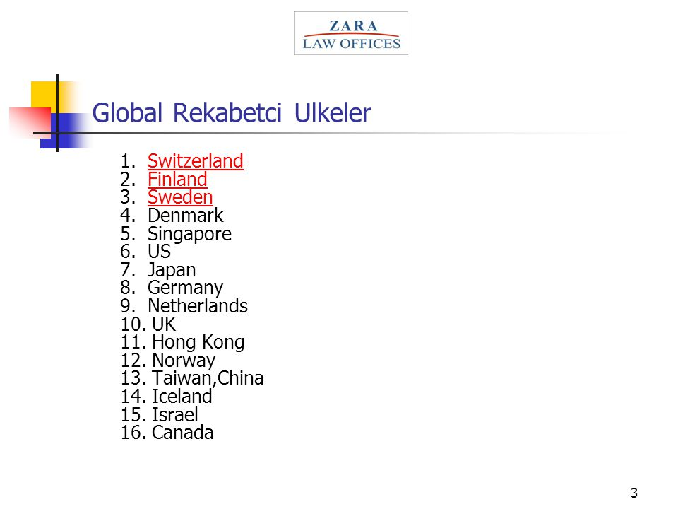 Global Rekabetci Ulkeler