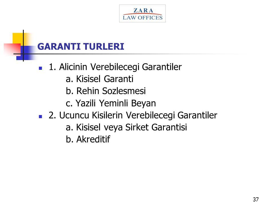 GARANTI TURLERI 1. Alicinin Verebilecegi Garantiler. a. Kisisel Garanti. b. Rehin Sozlesmesi. c. Yazili Yeminli Beyan.