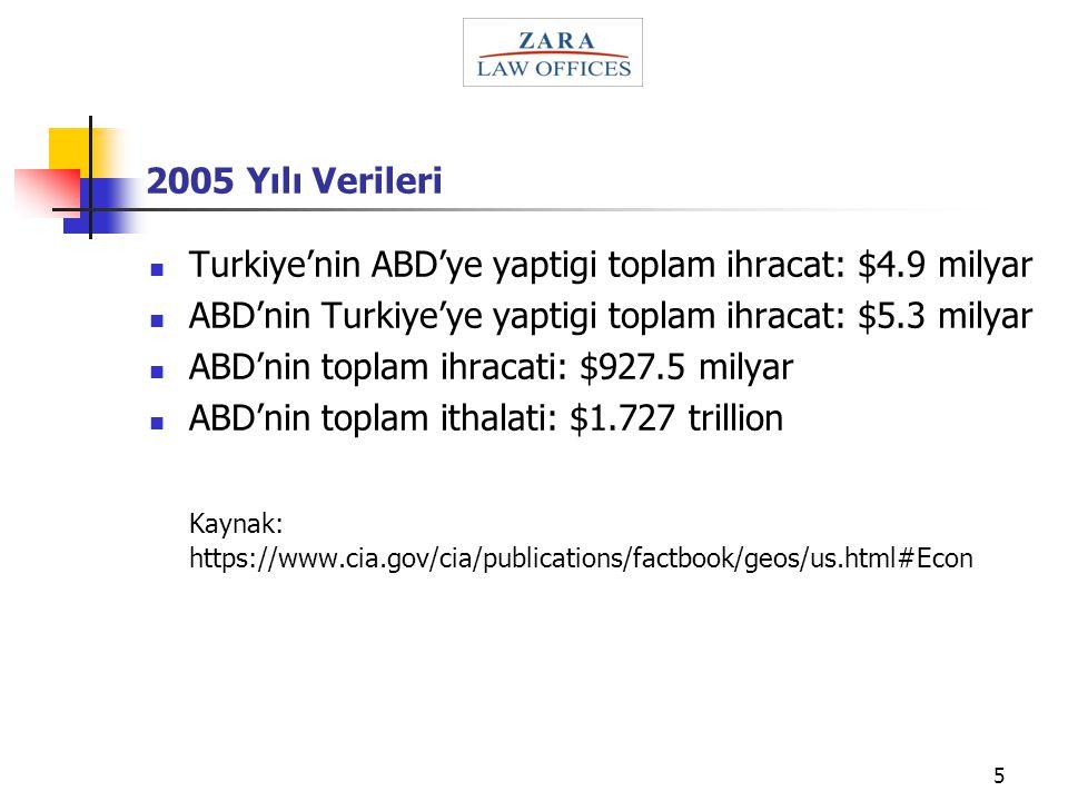 2005 Yılı Verileri Turkiye'nin ABD'ye yaptigi toplam ihracat: $4.9 milyar. ABD'nin Turkiye'ye yaptigi toplam ihracat: $5.3 milyar.
