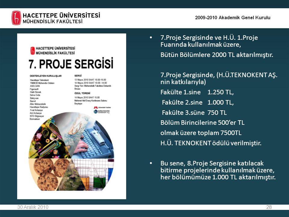 7.Proje Sergisinde ve H.Ü. 1.Proje Fuarında kullanılmak üzere,