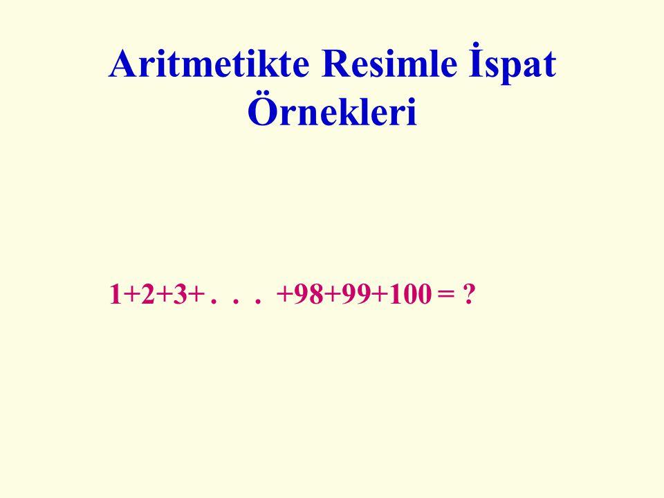 Aritmetikte Resimle İspat Örnekleri