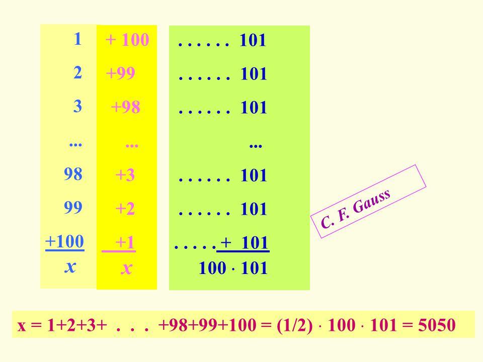 1 2. 3. ... 98. 99. +100. + 100. +99. +98. ... +3. +2. +1. . . . . . . 101. ... . . . . . + 101.